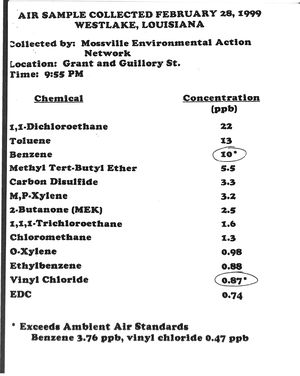 Air Sample Collected February 28, 1999, Westlake, Louisiana