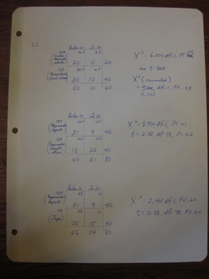 Computer Printouts and Data Analysis, Conditions 1-24