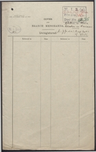 Correspondence and Documents re: Rebellion in China, 1916