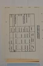 1995 PRM Contributions Rwanda/Burundi Emergency