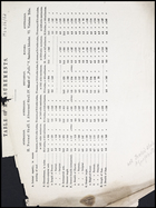 Table of measurements [of skulls], Australian, Ohivahoan, Kanaka