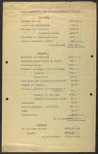 Accounting report of Synagogen-Gemeinde, Breslau, 1918 to 1920