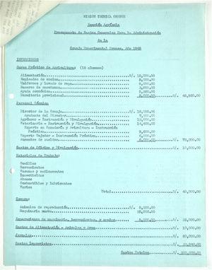 Administrative Budget for the Orense Experimental Farm, 1945