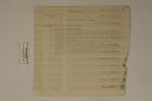 Bettrift: Wöchentlicher Grenzbericht, June 5, 1946
