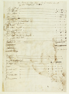 The account of Inigo Jones for work done at the Lord Treasurer's, 1608 (pen & ink on paper)