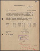 Memo from L.G. Razzell at Food & Agriculture to Office of DDMG re: Numbers of Households in the Western Sectors as at 28 Feb 1949