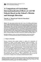 A Comparison of Curriculum Internationalization Efforts at AACSB Schools Based on the School's Mission and Strategic Direction