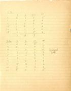 Data charts - operated animals Sept-Nov 1962