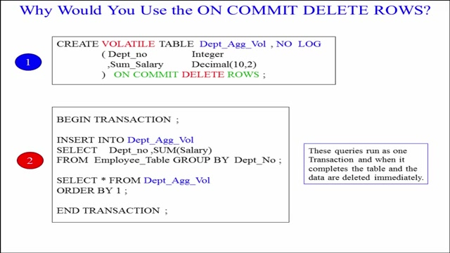 Let's Learn SQL, Lesson 7, SQL Lesson 7 - A Look at Volatile