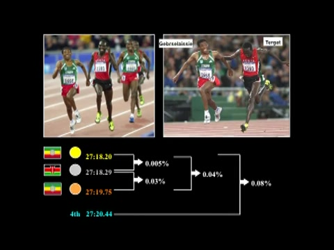 Ethiopian and Kenyan Distance Runners: What Makes Them So Good?